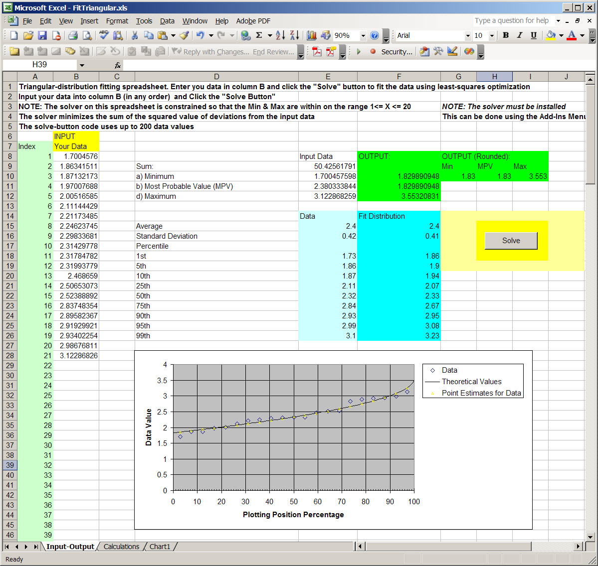 Example Of The Solver Spreadsheet