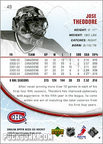 2005-06 Upper Deck Ice #49 - Jose Theodore (back)