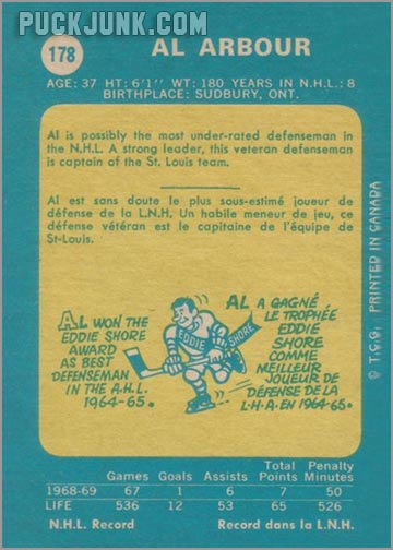 Al Arbour Hockey Card