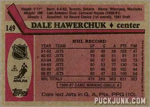 1987-88 Topps #149 - Dale Hawerchuk (back)