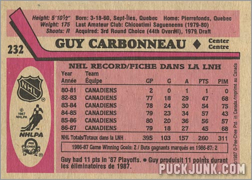 1987-88 OPC #232 - Guy Carboneau (back)