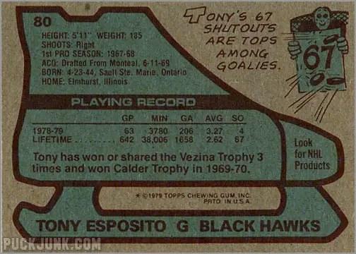 1979-80 Topps #80 - Tony Esposito (back)