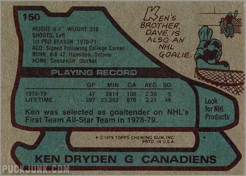 1979-80 Topps #150 - Ken Dryden (back)