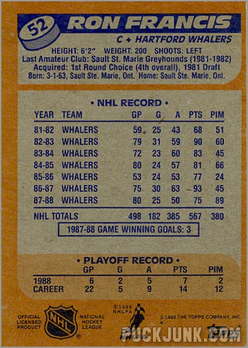 1988-89 Topps #52 - Ron Francis (back)