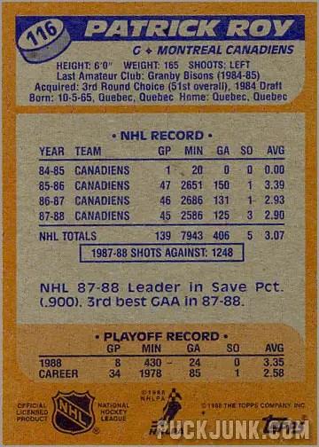 1988-89 Topps #116 - Patrick Roy (back)