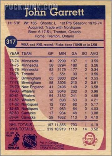 1984-85 OPC #317 - John Garrett (back)