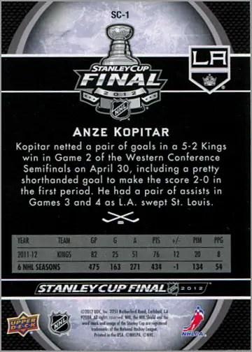 2011-12 L.A. Kings Stanley Cup Finals #1 - Anze Kopitar (back)