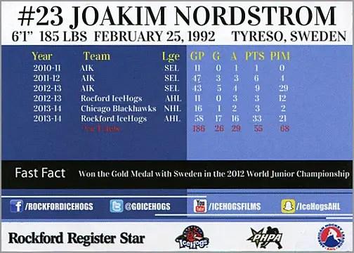nordstrom_back