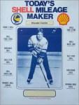 Wendel Clark Recalls His Saskatoon Blades Hockey Poster