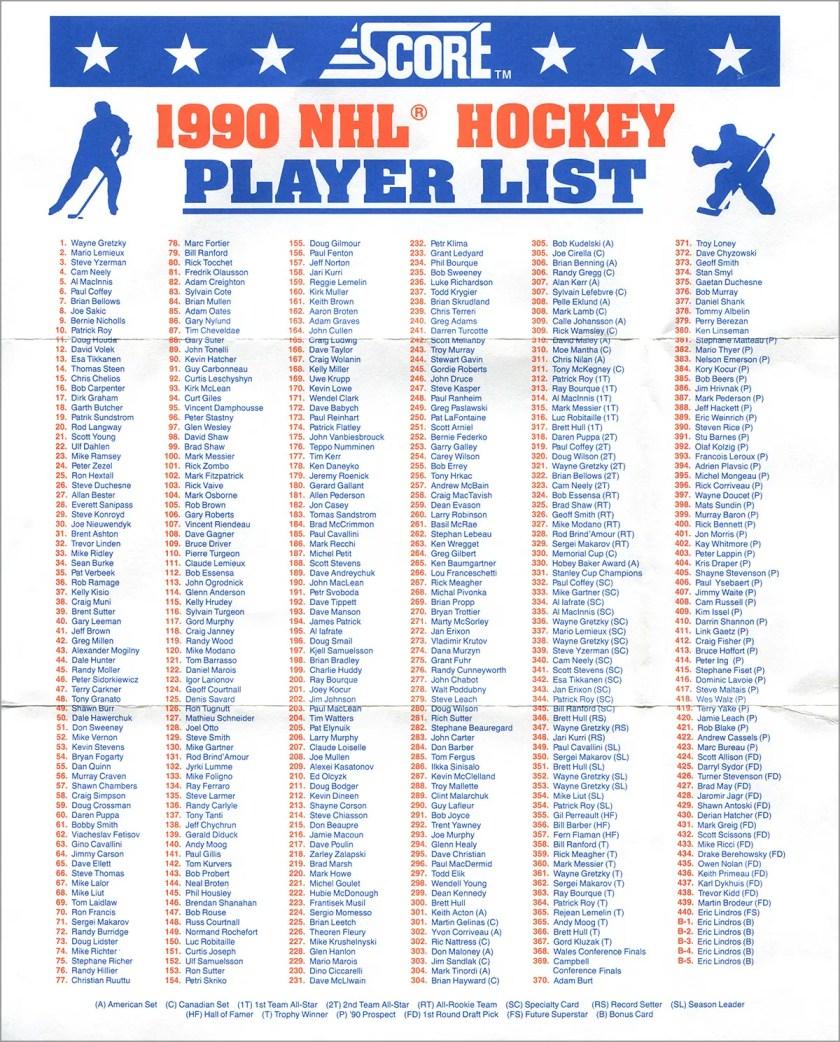 1990-91_score_checklist_page