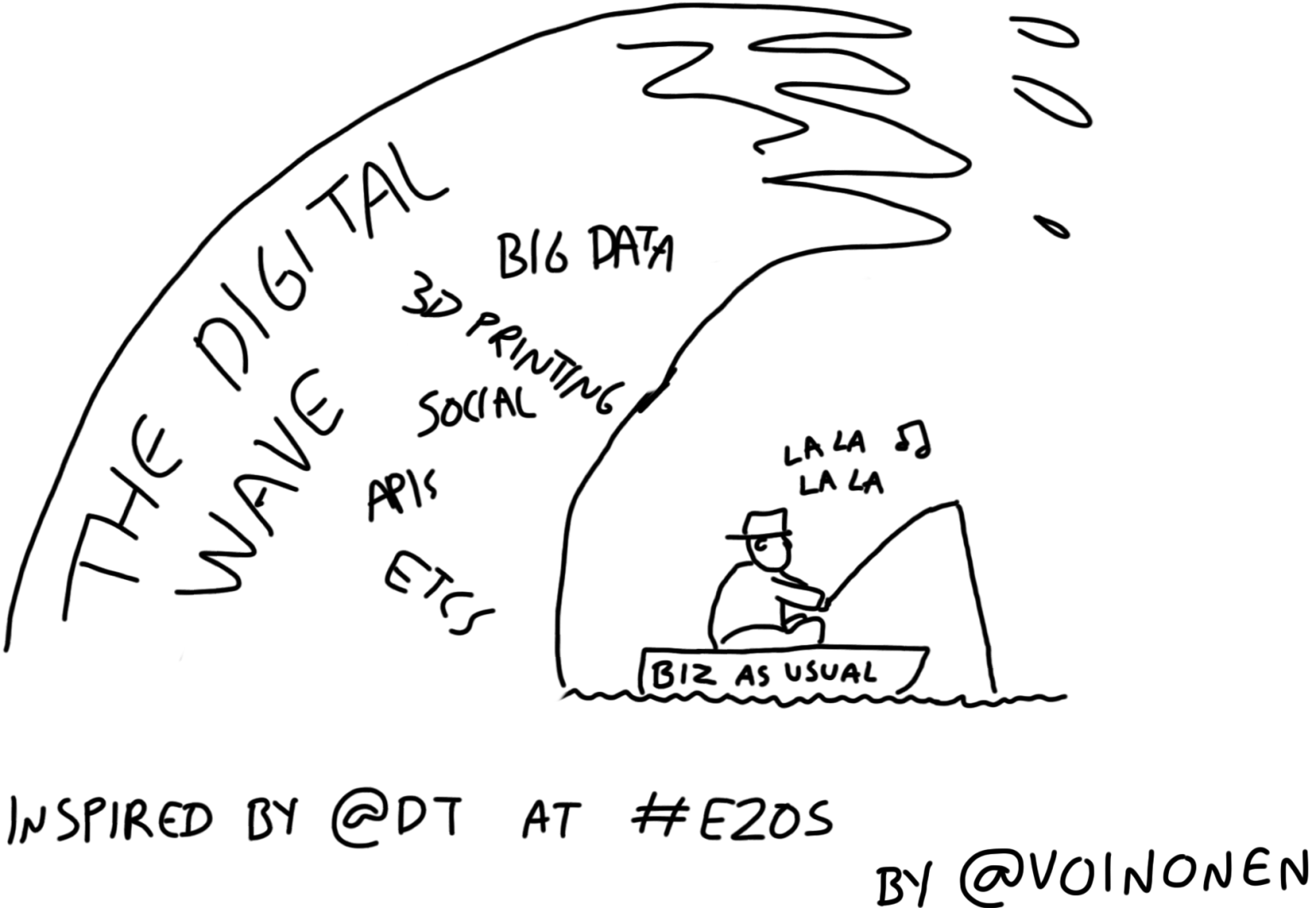 the-digital-wave-e20s-cartoon-businessgoessocialdotnet.png
