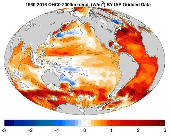 Variación del contenido de calor en los océanos