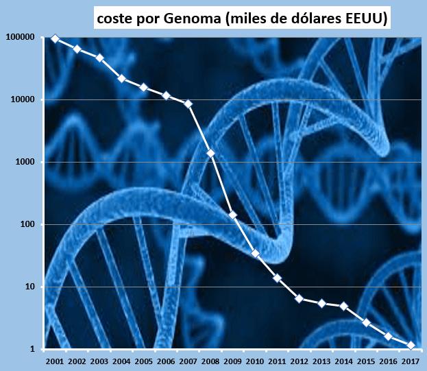 genoma-3.png