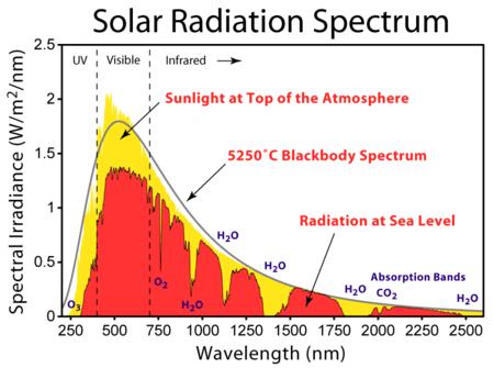 radiacion.png