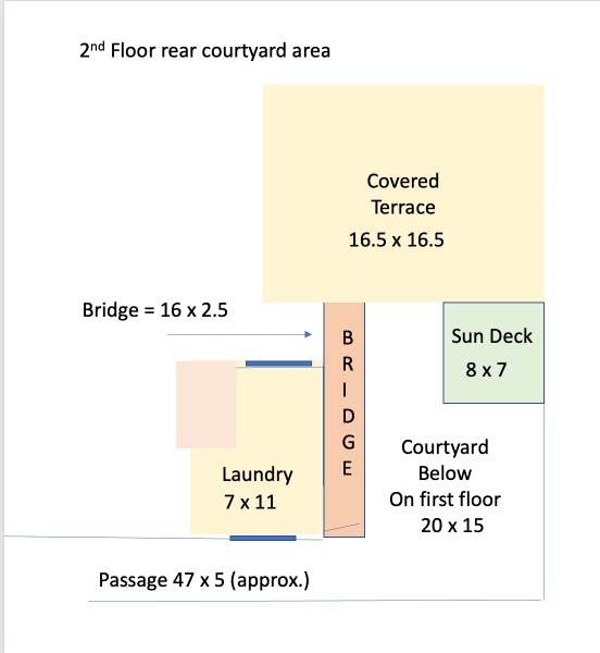 2st Floor - for layout and approximate dimensions only.