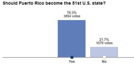 should puerto rico be our 51st state?