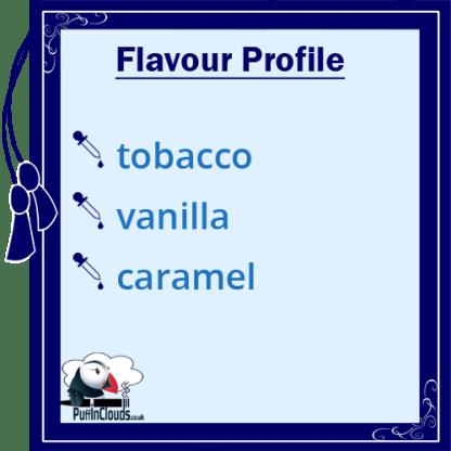 Purity Tribeca Vape Juice Flavour Profile