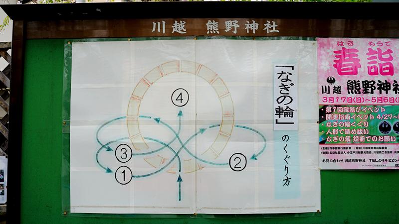 熊野神社參拜指示