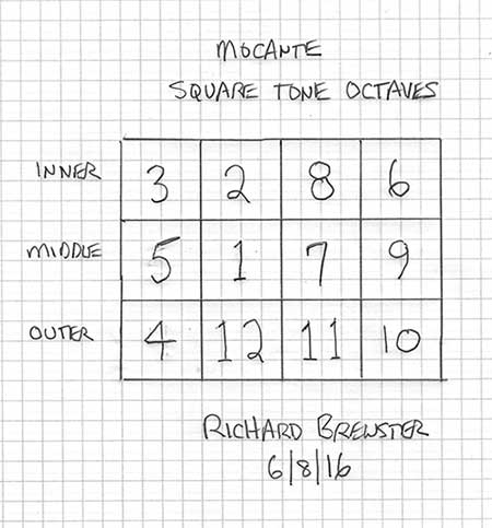 mocante-square-tone-octaves