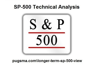 SP-500 Elliottt Wave Technical Analysis