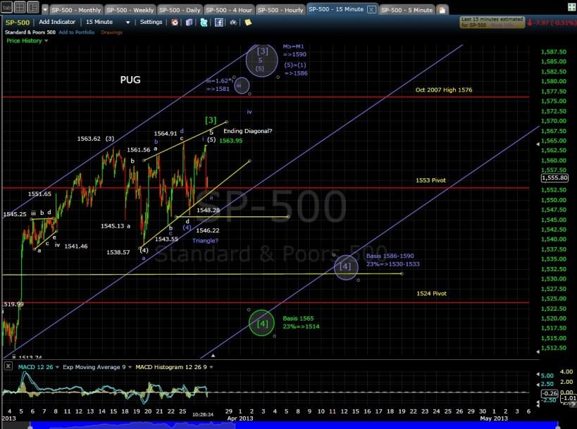 SP-500 15-min chart morn 3-27-13