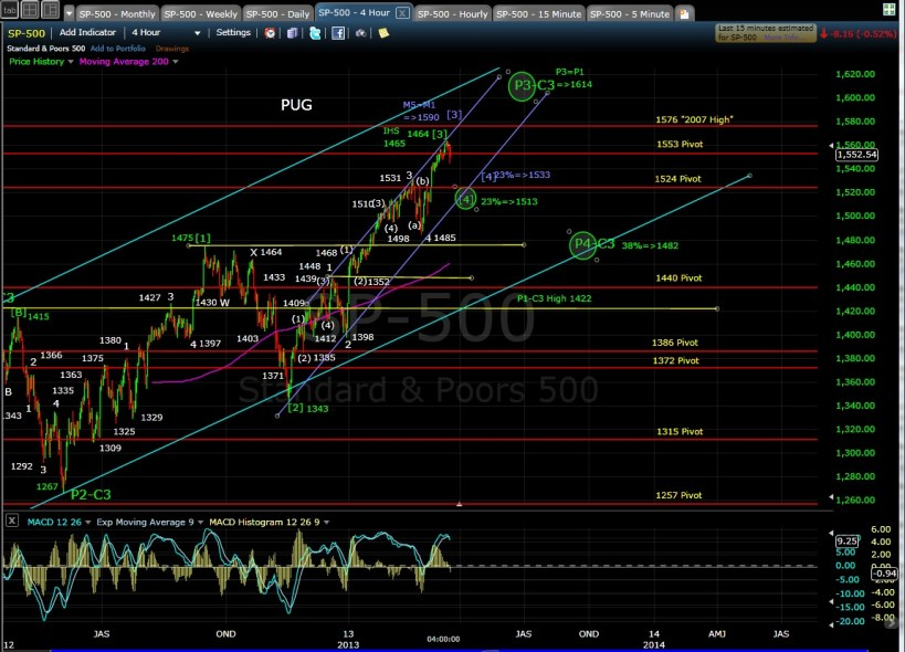 SP-500 4-hr chart EOD 3-18-13