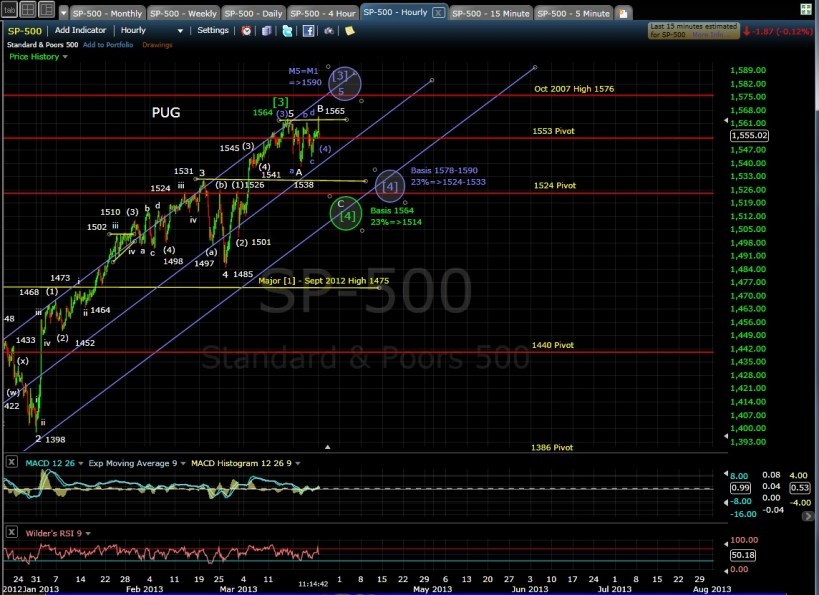 SP-500 60-min chart mid-day 3-25-13