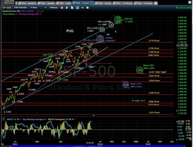 PUG SP-500 4-hr EOD 10-28-13