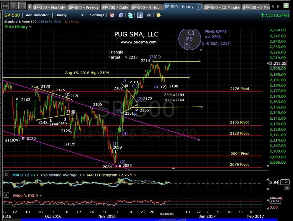pug-sp-500-60-min-12-6-16