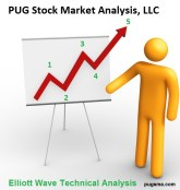 Elliott Wave Technical Analysis Blog