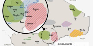 Kartal Maasina