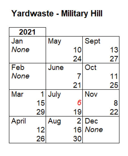 yardwaste-2021-military-hill
