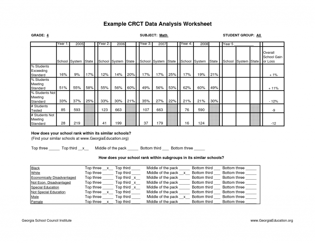 Example Crct Dataysis Worksheet Biological Science
