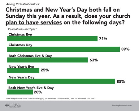 717a1225-8cce-4227-a6b8-a62e7b58d202-survey-holiday-worship-serv