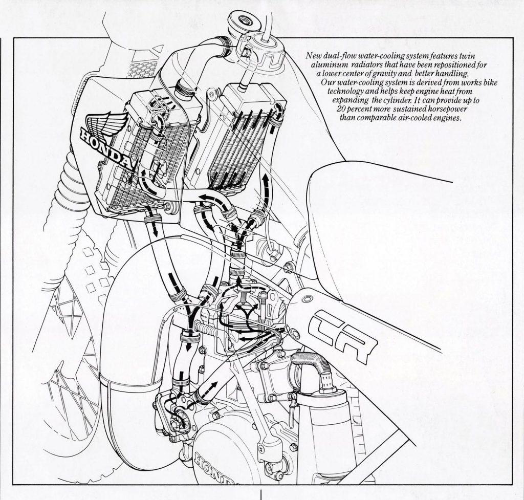 Gp S Classic Steel 17 Honda Cr250r Pulpmx