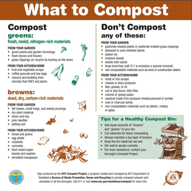 composting 101 how to turn your food waste into garden fuel. Black Bedroom Furniture Sets. Home Design Ideas