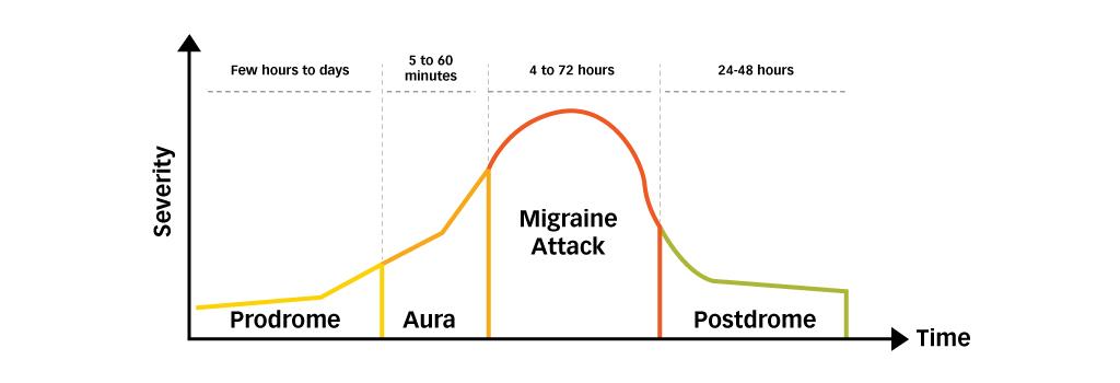 Migraine-101-1