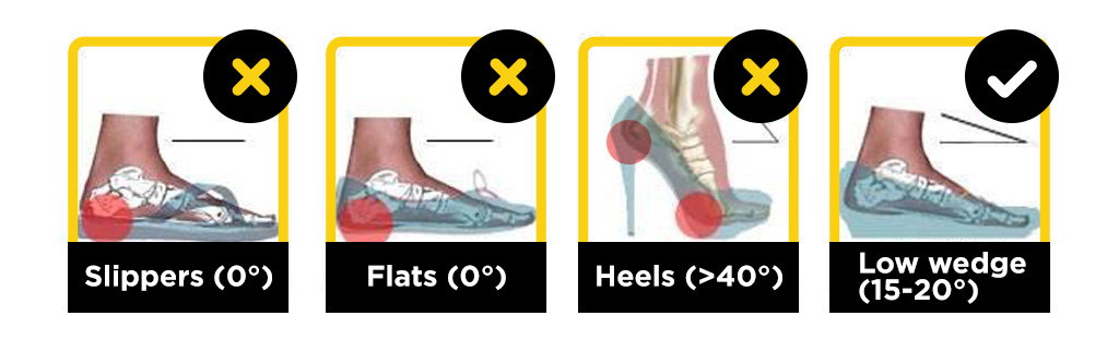 How-to-get-rid-or-prevent-Heel-Pain-3