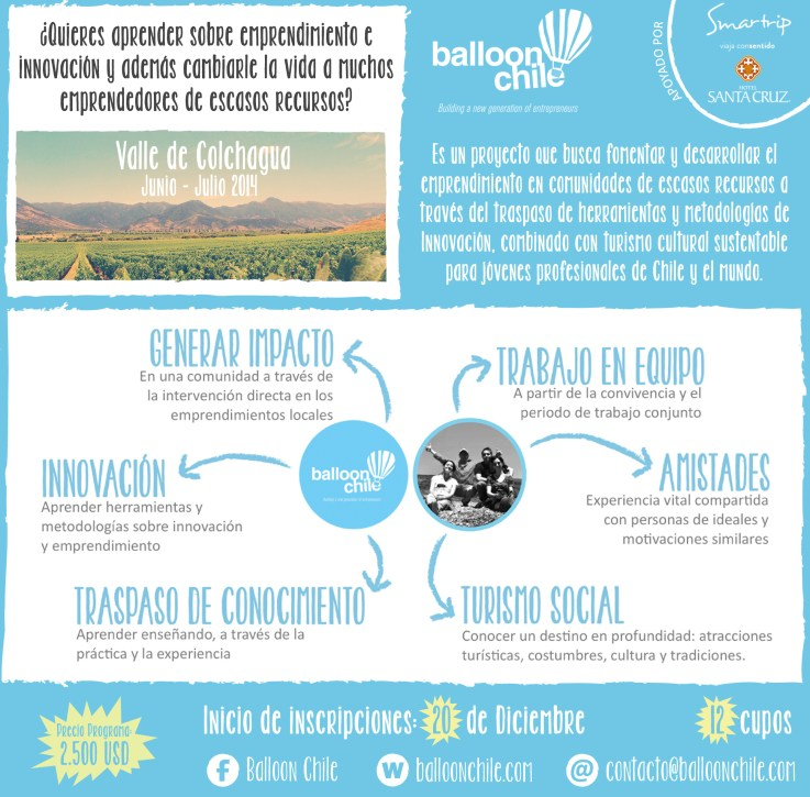 Infografia Balloon Chile
