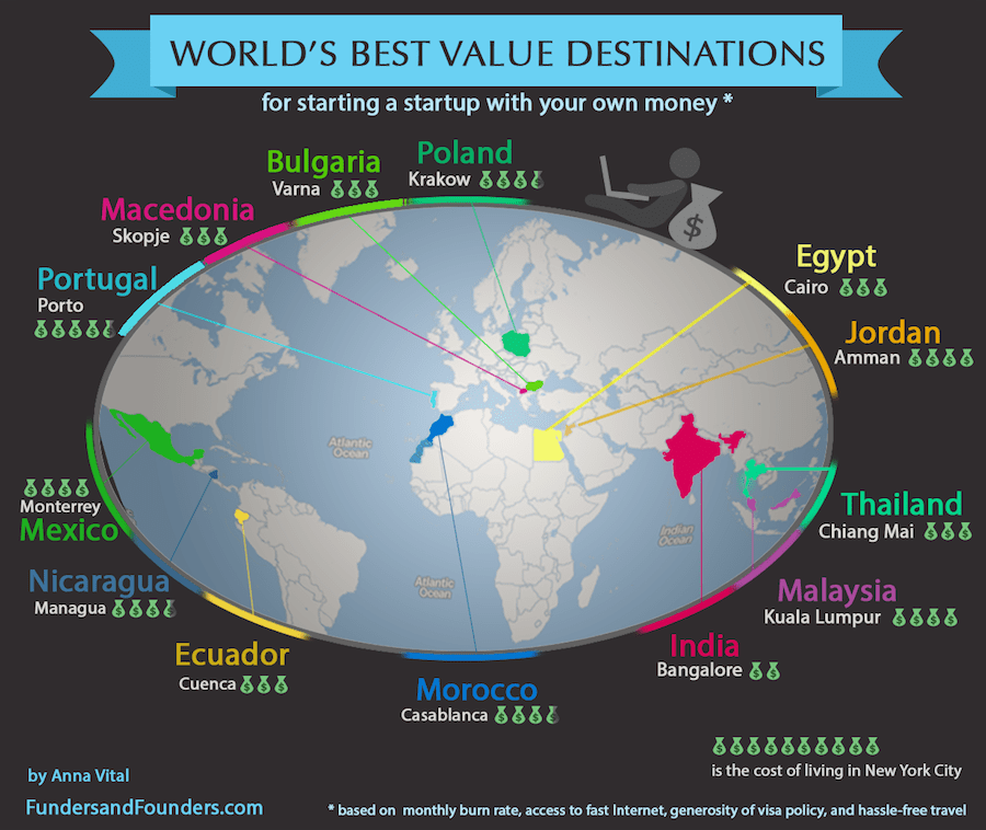 world-best-value-destinations-for-startup-map