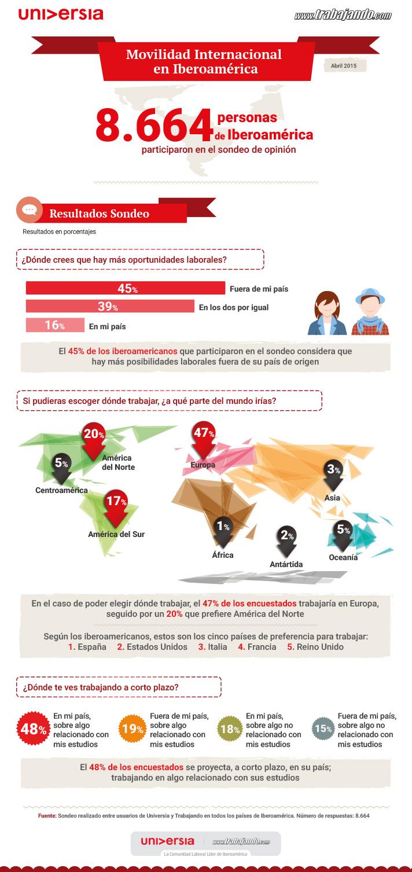 Infografia_movilidad_ES