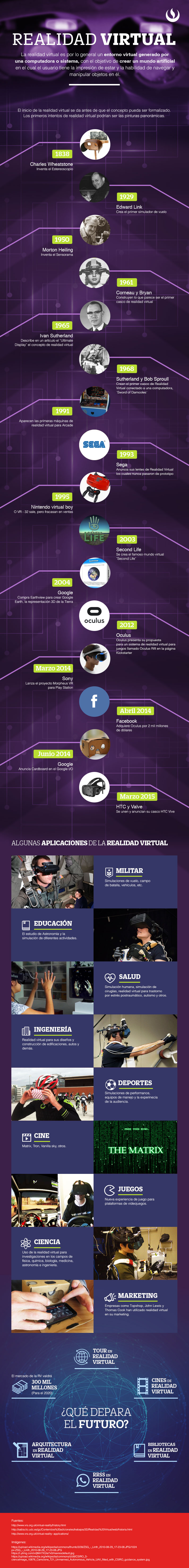 Infografia Realidad Virtual