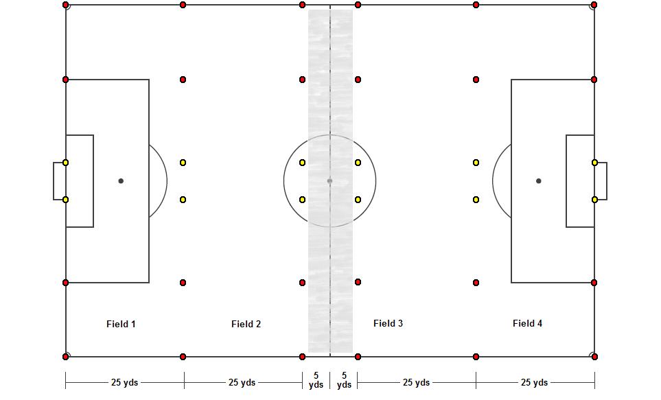 5v5 Field Set-Up Diagram