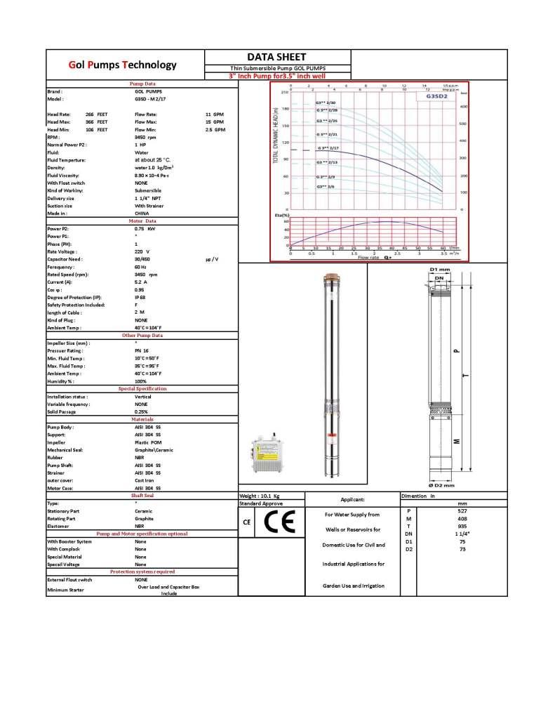 G3SDM2 17 220 DATA SHEET
