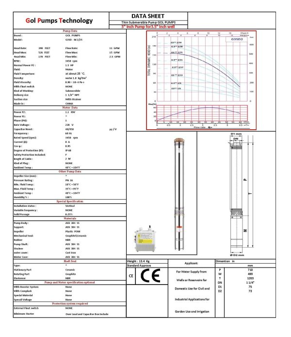 G3SDM2 25 220 DATA SHEET e1607378153980