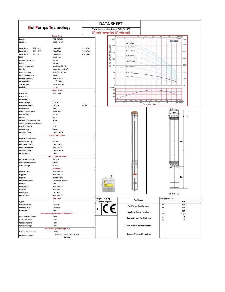 G3SDM2 9 110 DATA SHEET