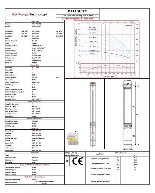 G3SDM2 9 220 DATA SHEET e1607445083586