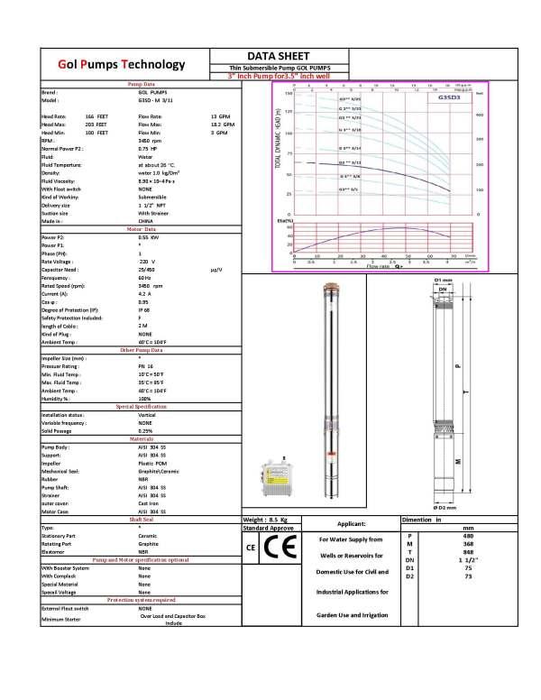 G3SDM3 11 220 DATA SHEET