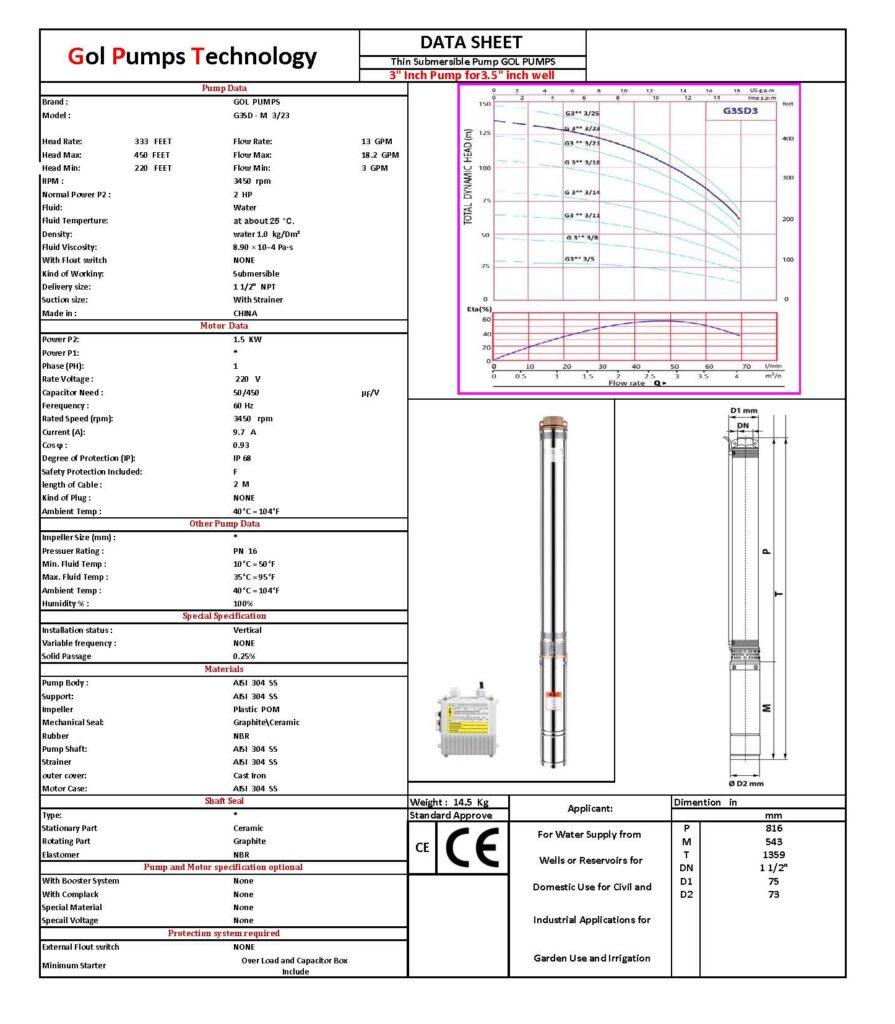 G3SDM3 23 220 DATA SHEET e1607444226629