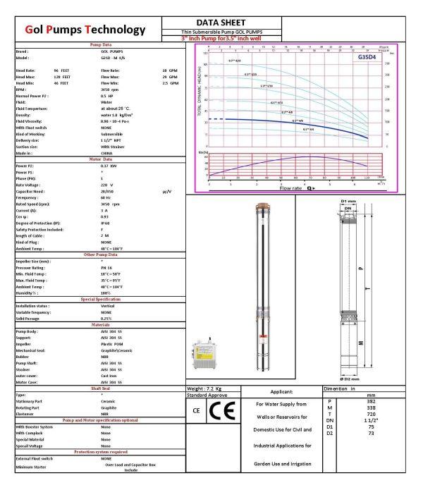 G3SDM4 6 220 DATA SHEET e1607445874686